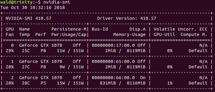 Installing the latest NVidia Driver, CUDA, and OptiX on